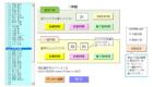 通知表作成ソフト「作太郎」印刷